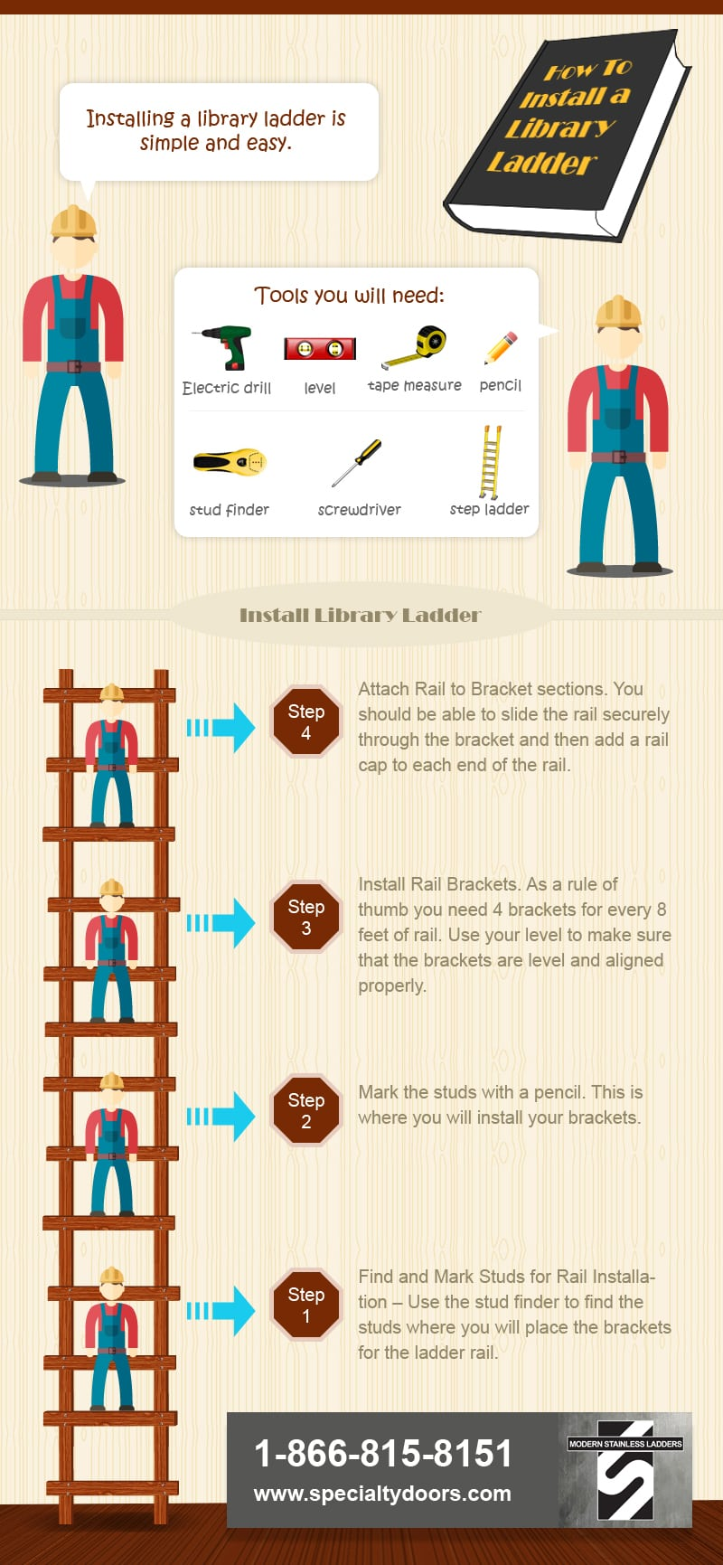 How to Install a library ladder